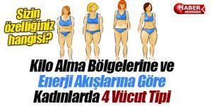 Kadınlara Özgü 4 Kadın Tipi! Sizinki Hangisi?